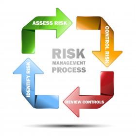 risk-assessments